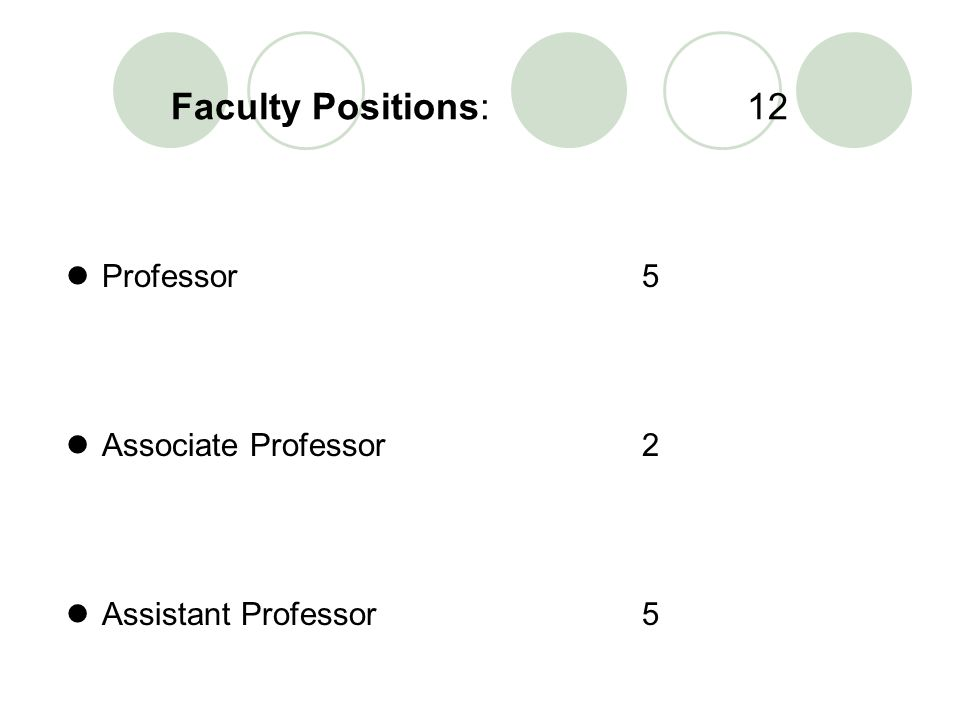 Faculty Positions: 12 Professor 5 Associate Professor 2