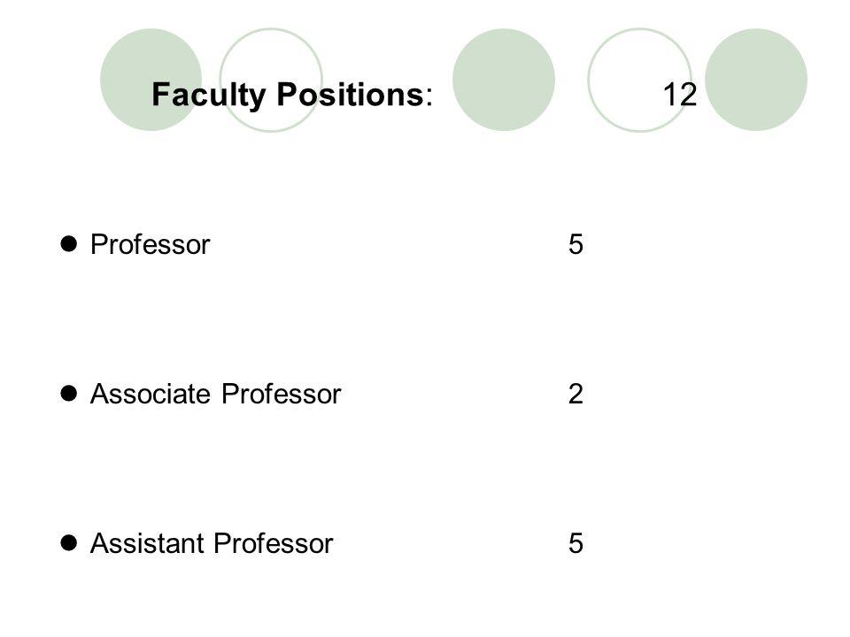 Faculty Positions: 12 Professor 5 Associate Professor 2