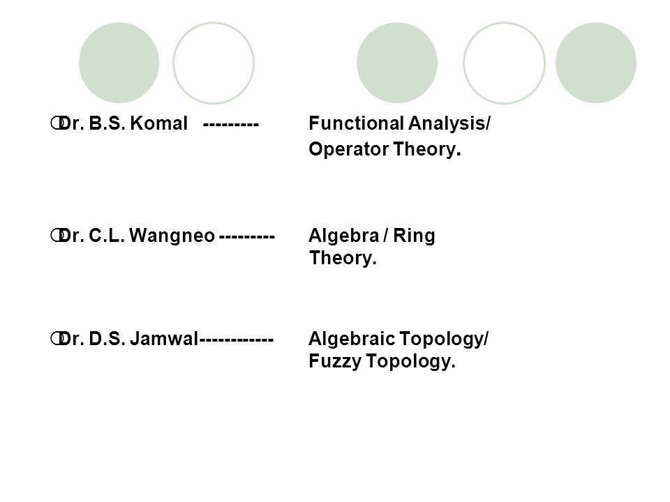 Dr. B.S. Komal --------- Functional Analysis/ Operator Theory.