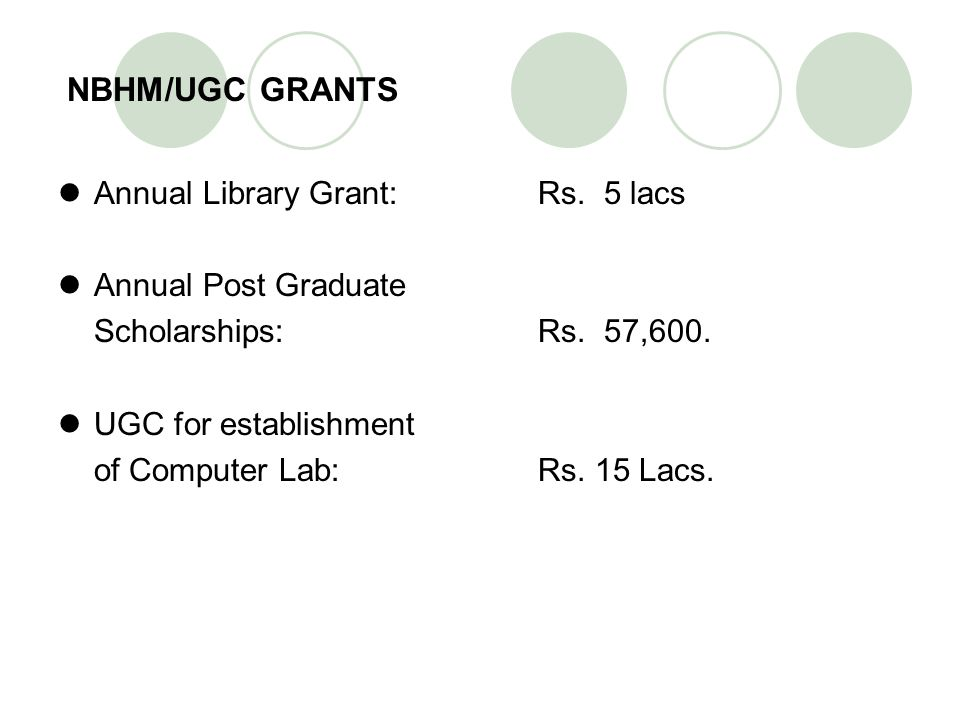 NBHM/UGC GRANTS Annual Library Grant: Rs. 5 lacs Annual Post Graduate