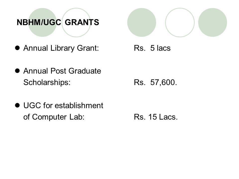 NBHM/UGC GRANTS Annual Library Grant: Rs. 5 lacs Annual Post Graduate