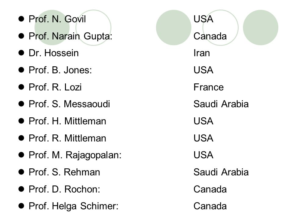 Prof. N. Govil USA Prof. Narain Gupta: Canada. Dr. Hossein Iran.