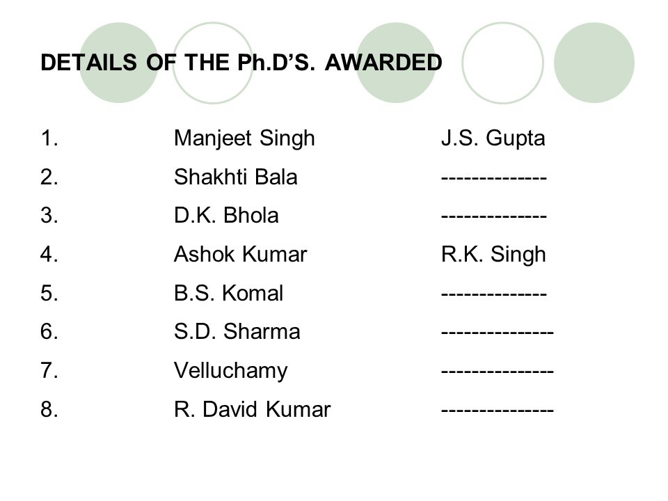 DETAILS OF THE Ph.D'S. AWARDED