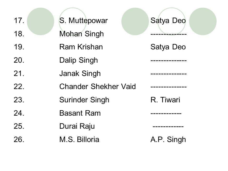17. S. Muttepowar Satya Deo 18. Mohan Singh --------------