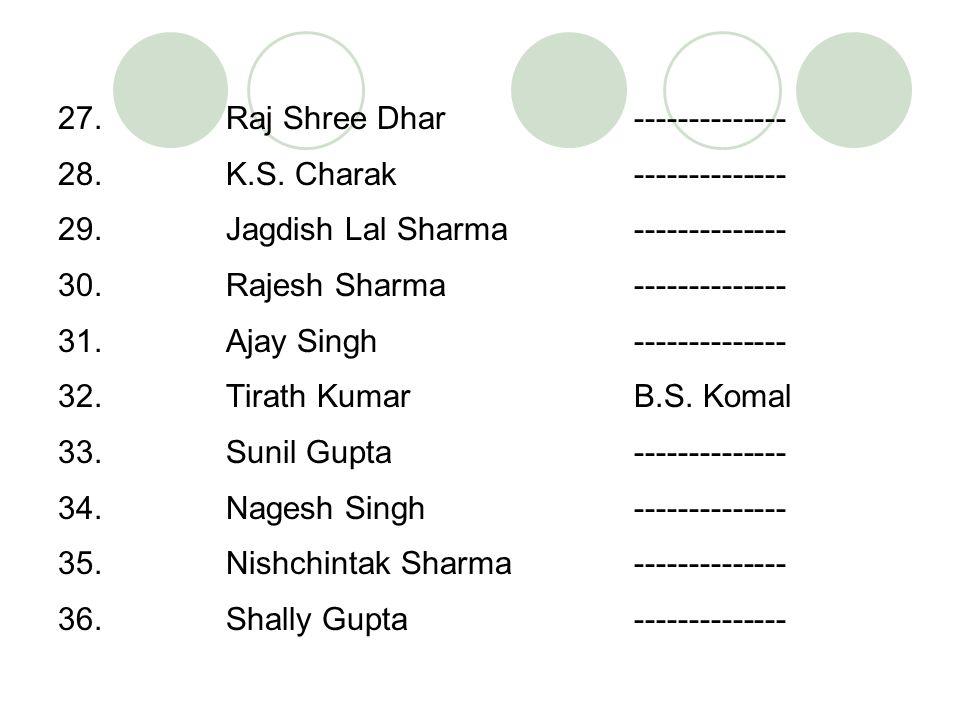 27. Raj Shree Dhar --------------