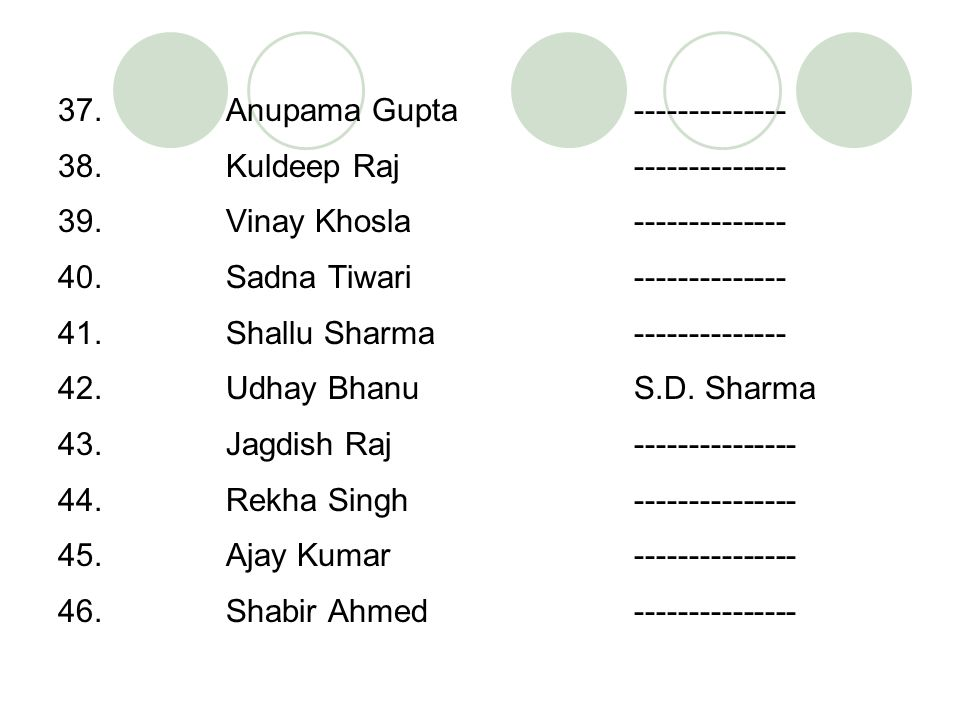 37. Anupama Gupta --------------