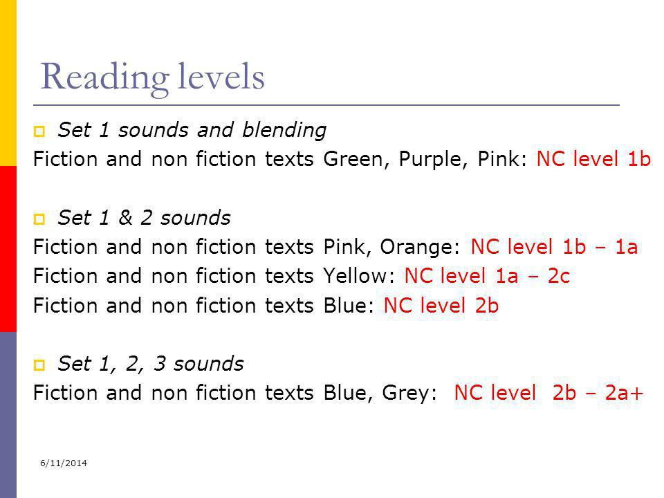 Reading levels Set 1 sounds and blending