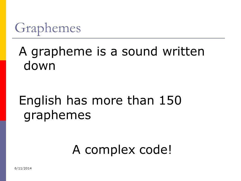 Graphemes A grapheme is a sound written down