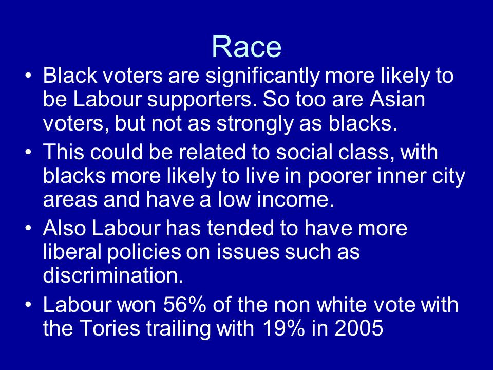 Race Black voters are significantly more likely to be Labour supporters. So too are Asian voters, but not as strongly as blacks.