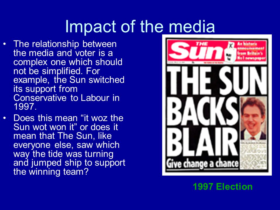 Impact of the media