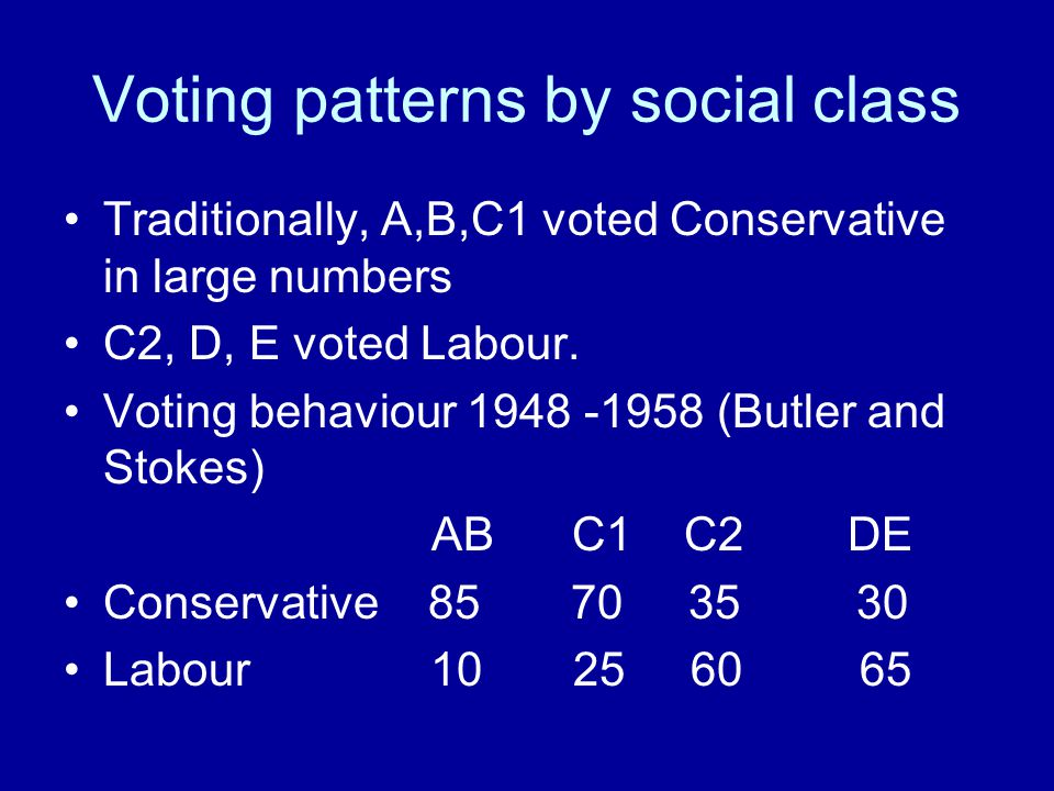 Voting patterns by social class