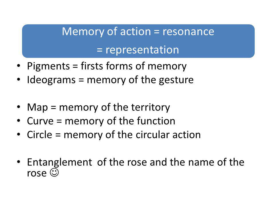 Memory of action = resonance