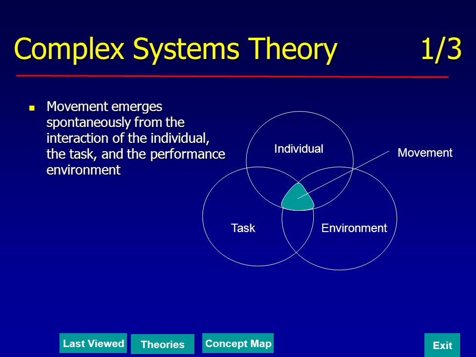 Complex Systems Theory 1/3