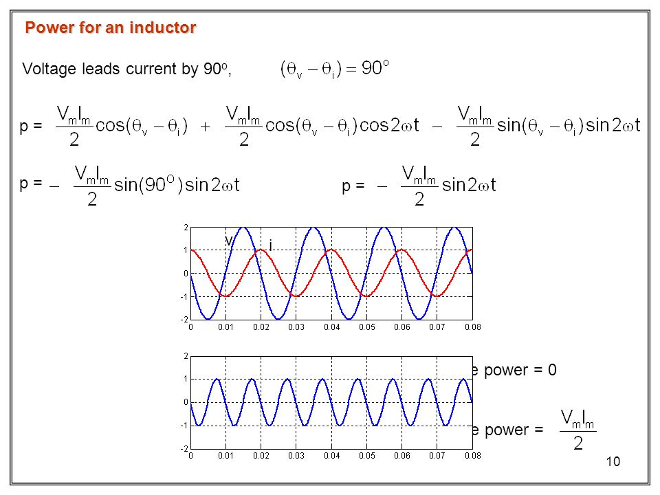 Power for an inductor Voltage leads current by 90o, p = p = p = v.