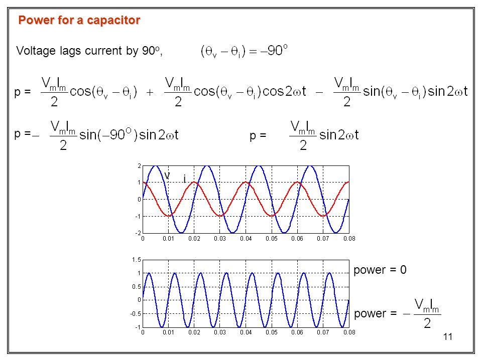 Power for a capacitor Voltage lags current by 90o, p = p = p = v.
