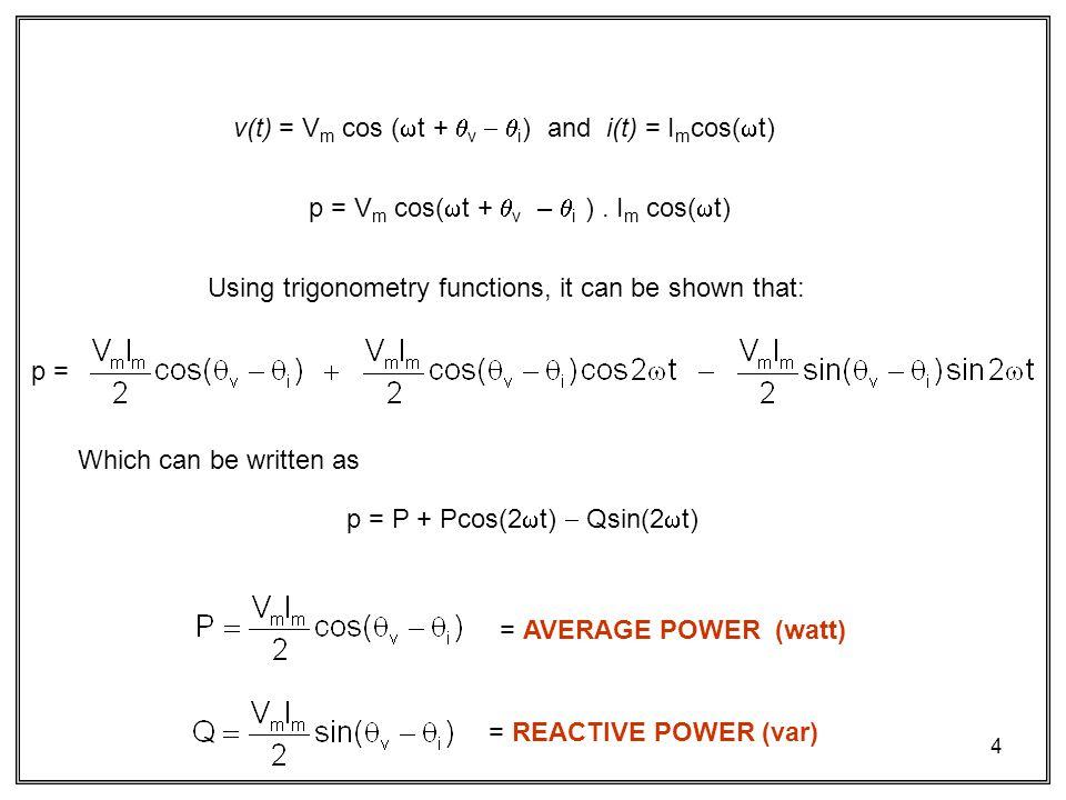 v(t) = Vm cos (t + v  i) and i(t) = Imcos(t)