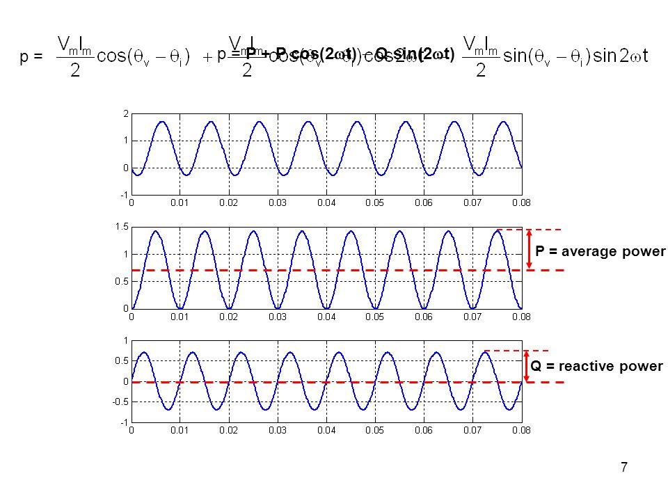 p = P + P cos(2t)  Q sin(2t)