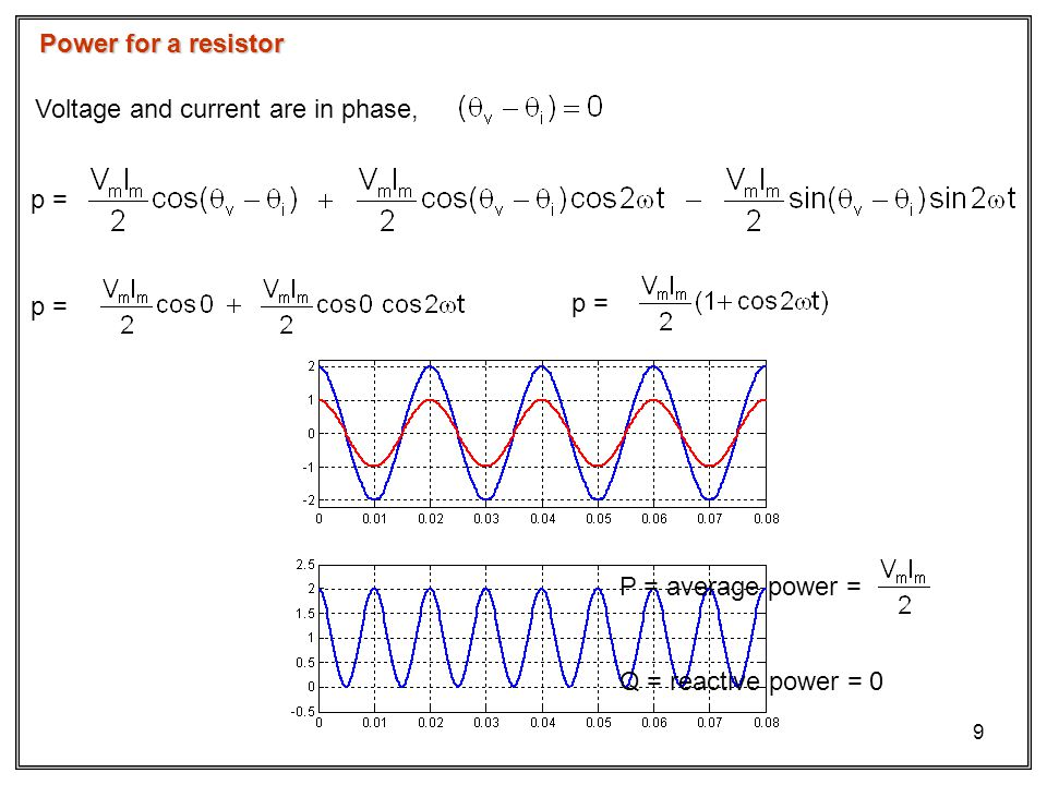 Power for a resistor Voltage and current are in phase, p = p = p = P = average power = Q = reactive power = 0.