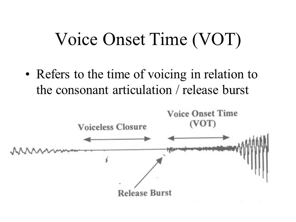 Voice Onset Time (VOT) Refers to the time of voicing in relation to the consonant articulation / release burst.