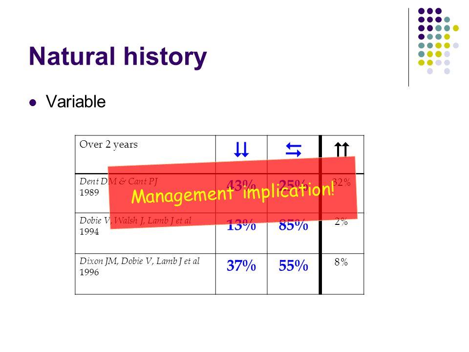 Management implication!
