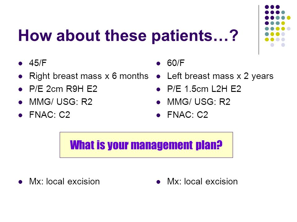 How about these patients…