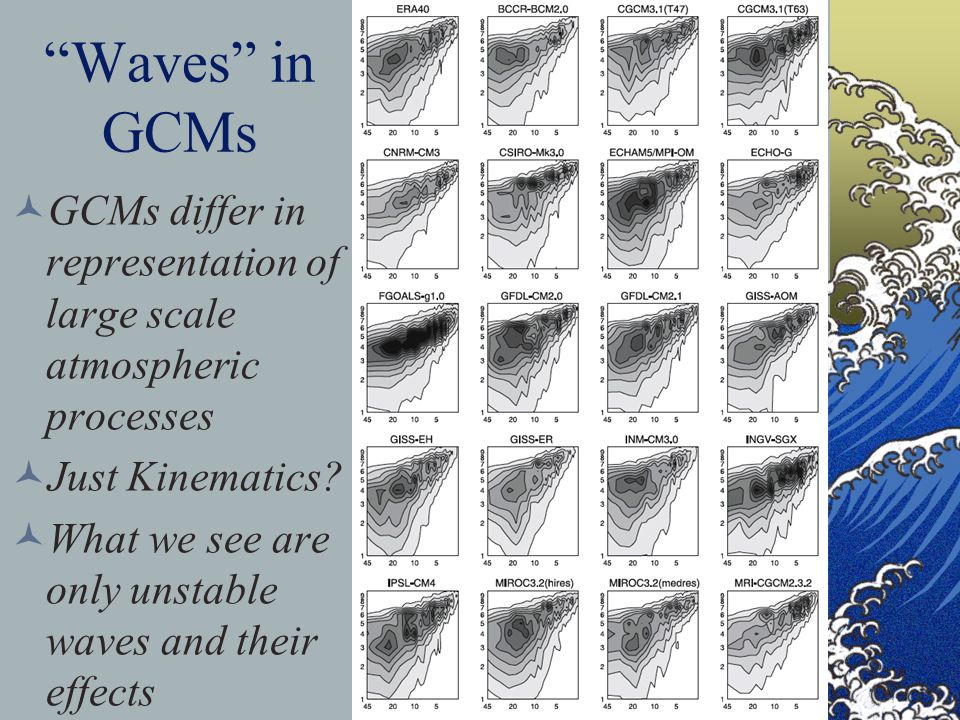 Waves in GCMs GCMs differ in representation of large scale atmospheric processes. Just Kinematics