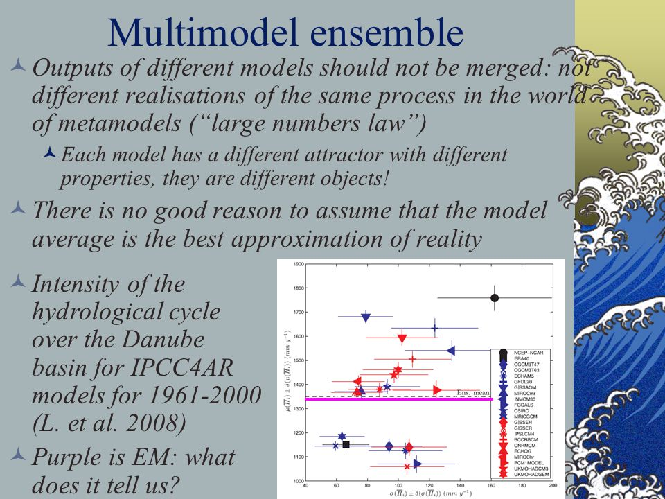 Multimodel ensemble