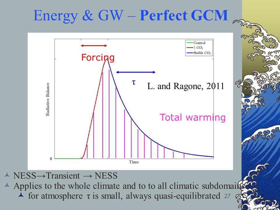 Energy & GW – Perfect GCM
