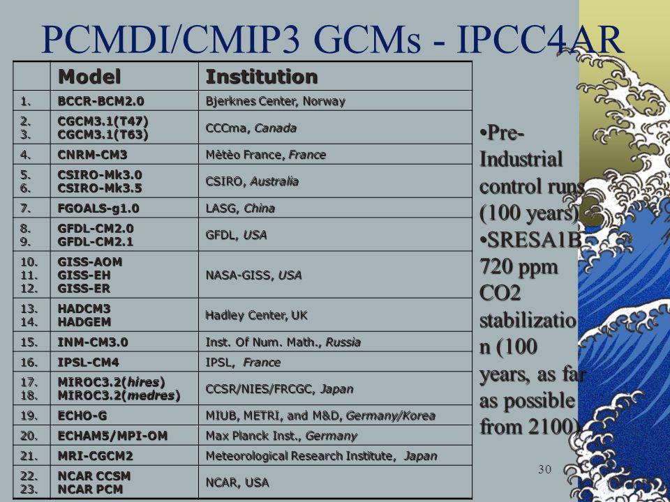 PCMDI/CMIP3 GCMs - IPCC4AR