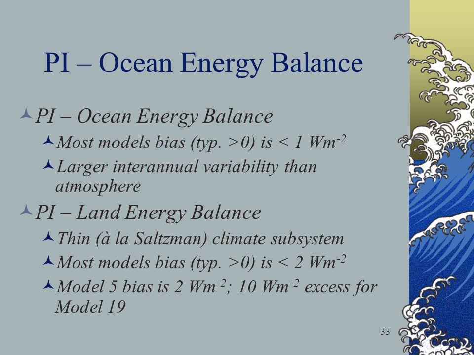 PI – Ocean Energy Balance