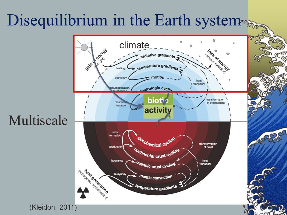 Disequilibrium in the Earth system