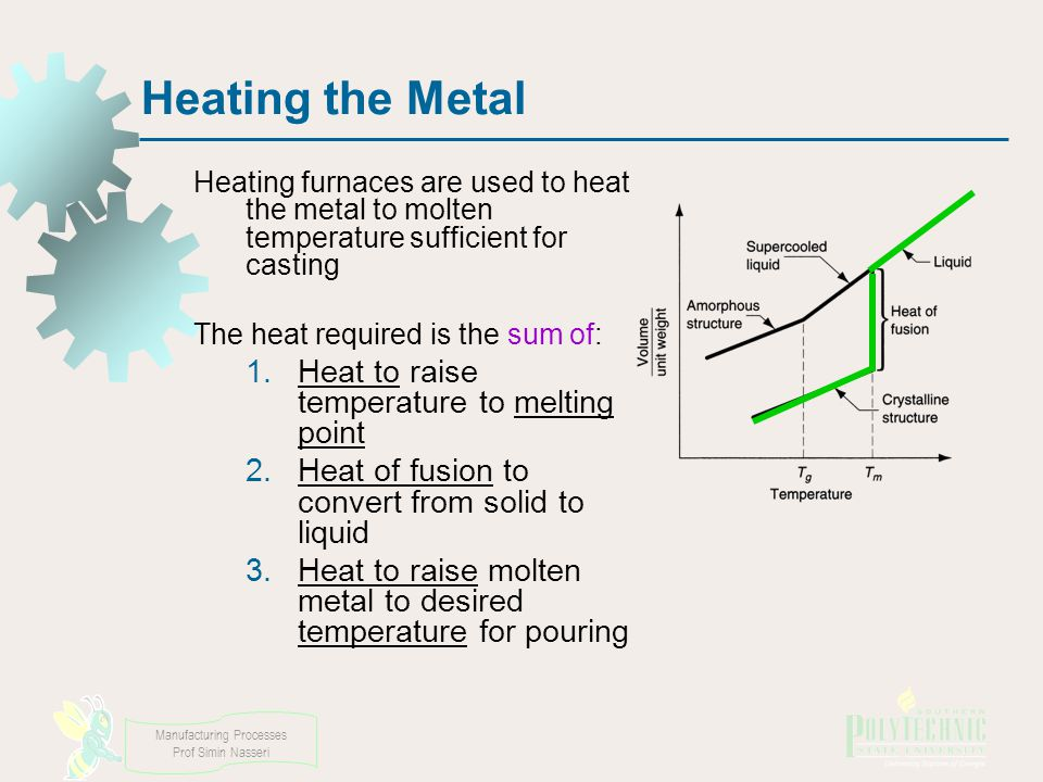 Heating the Metal Heat to raise temperature to melting point