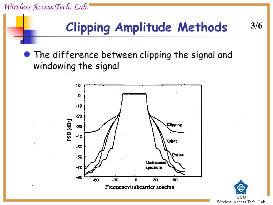 Clipping Amplitude Methods