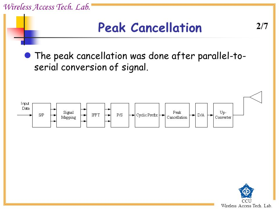 Peak Cancellation 2/7 The peak cancellation was done after parallel-to-serial conversion of signal.