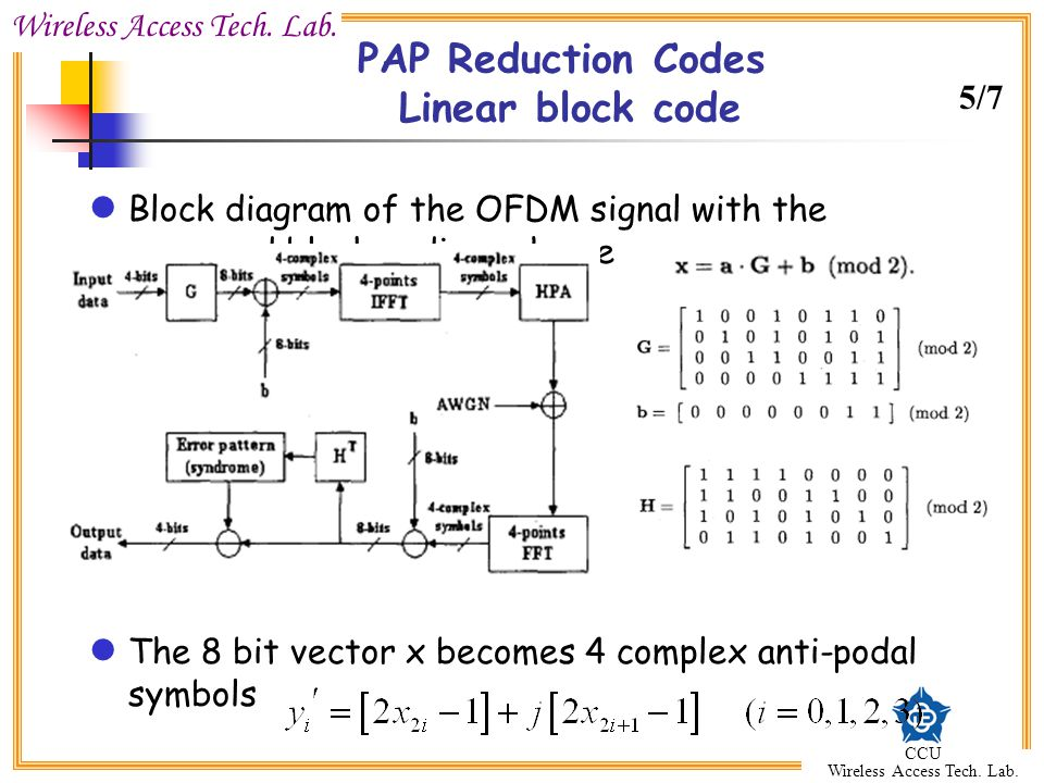 PAP Reduction Codes Linear block code