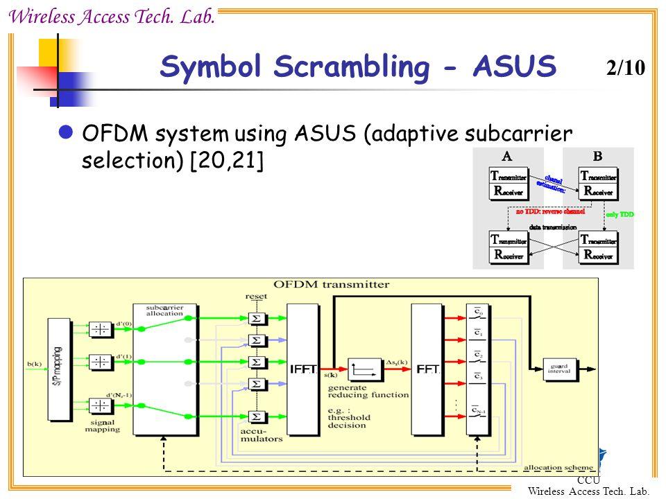 Symbol Scrambling - ASUS