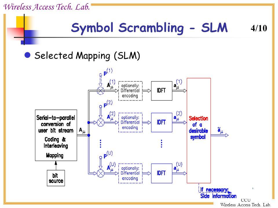 Symbol Scrambling - SLM