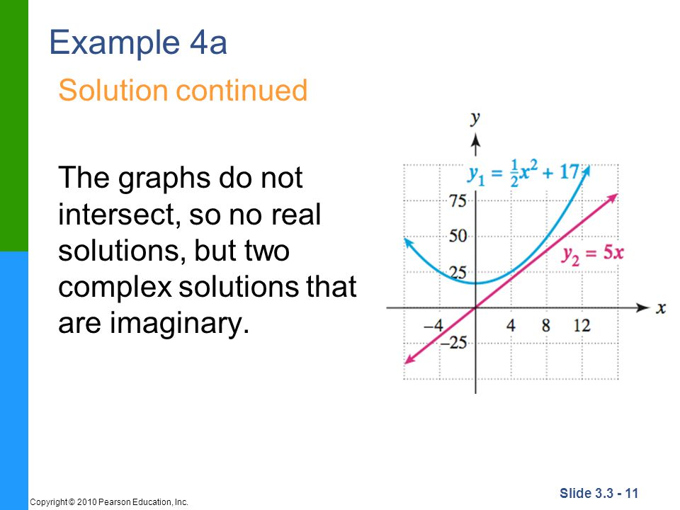 Example 4a Solution continued