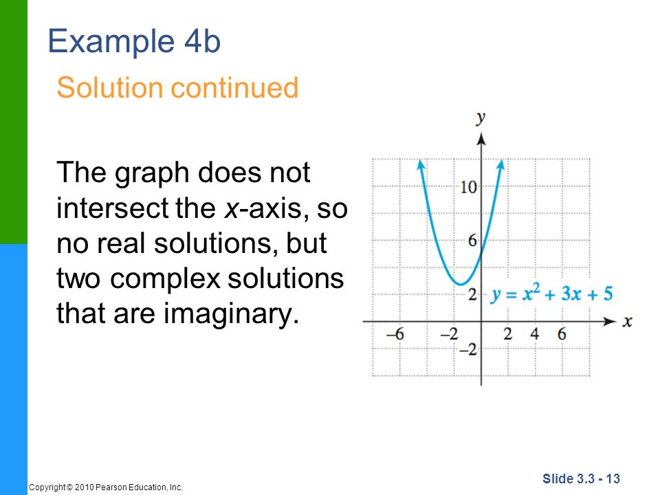 Example 4b Solution continued