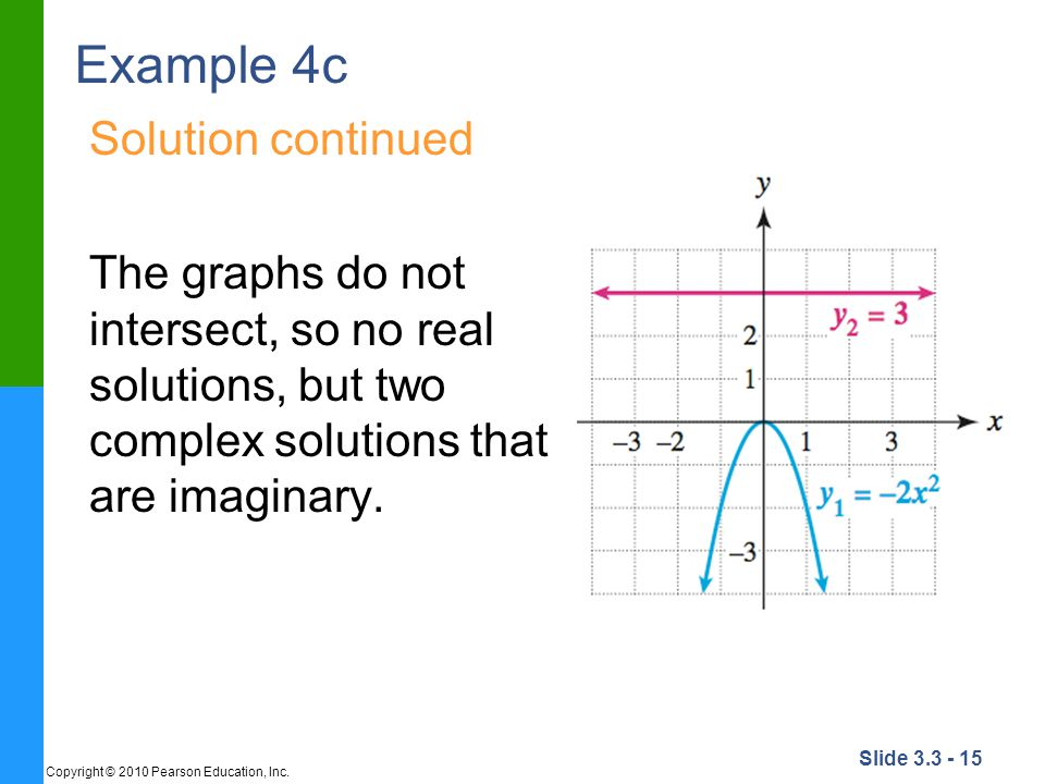 Example 4c Solution continued
