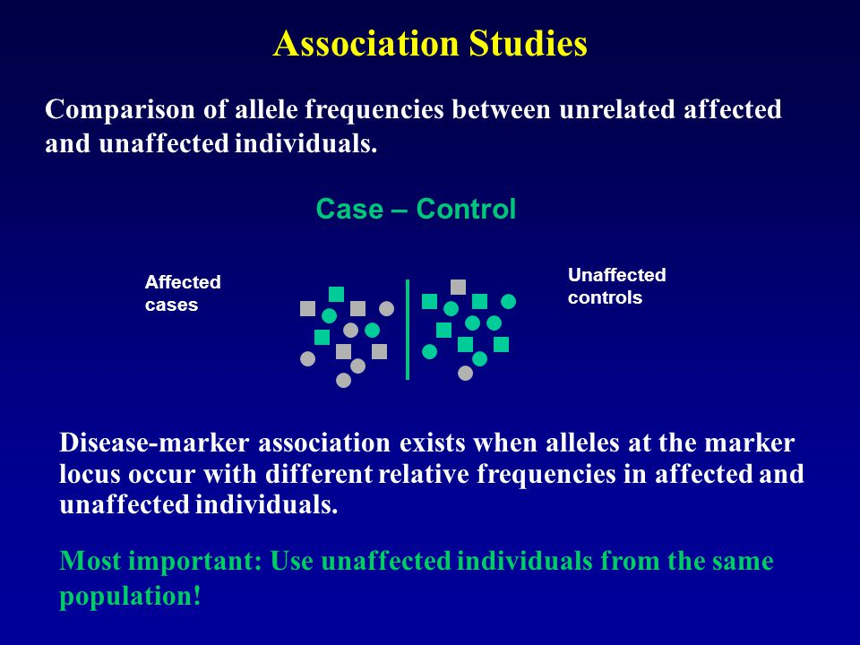 Association Studies Comparison of allele frequencies between unrelated affected and unaffected individuals.