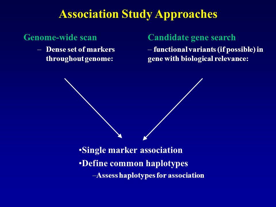 Association Study Approaches