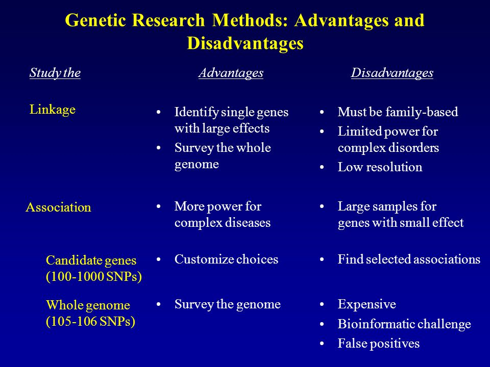 Genetic Research Methods: Advantages and Disadvantages