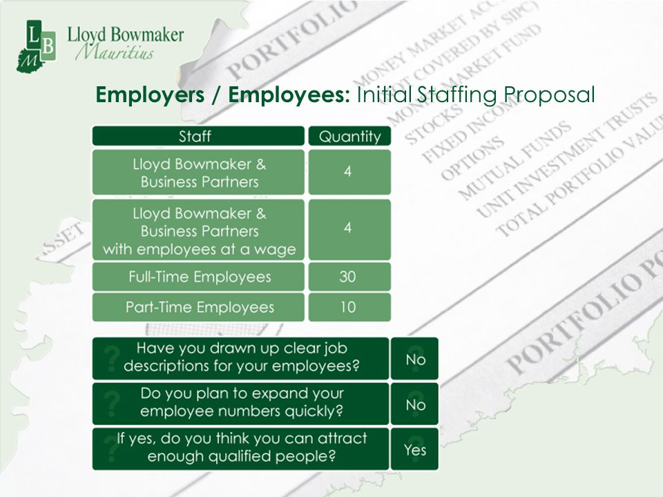 Employers / Employees: Initial Staffing Proposal