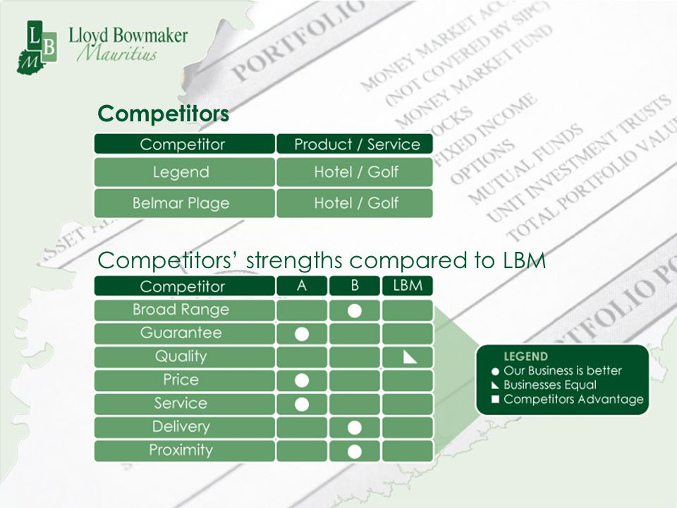 Competitors Competitors' strengths compared to LBM