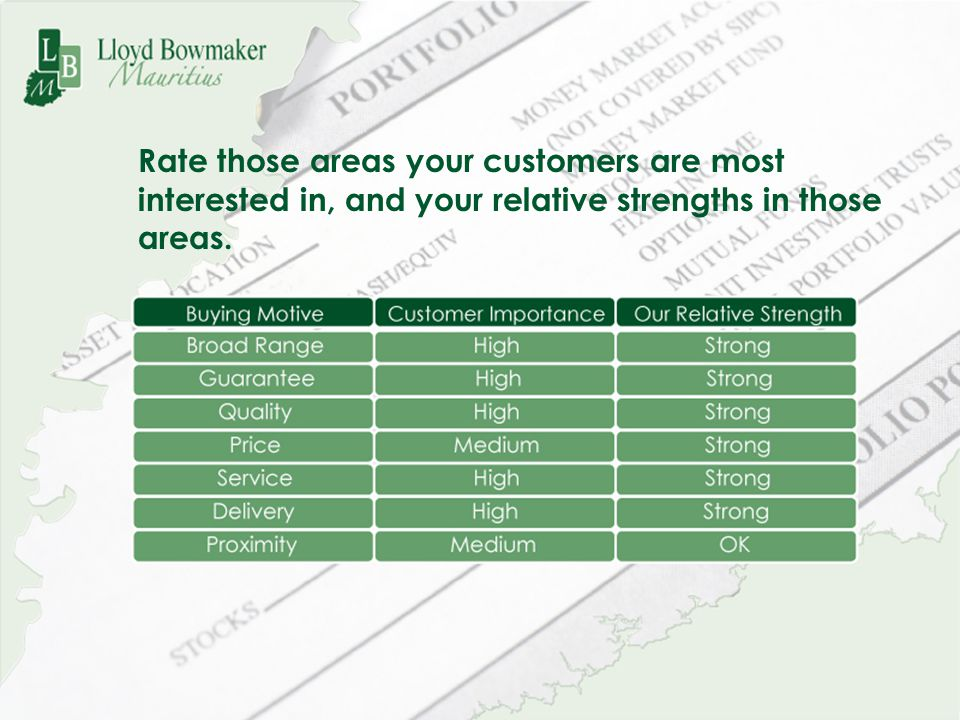 Rate those areas your customers are most