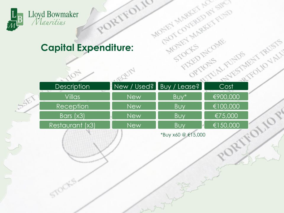 Capital Expenditure:
