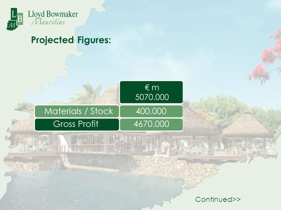 Projected Figures: Continued>>