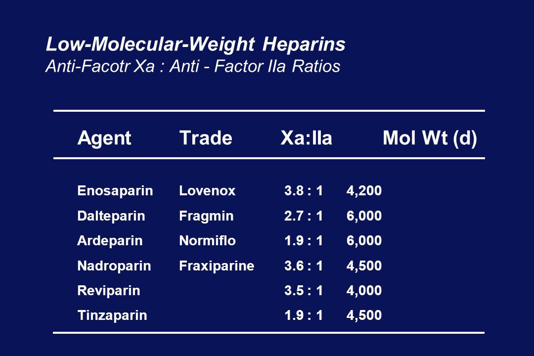 Agent Trade Xa:IIa Mol Wt (d)