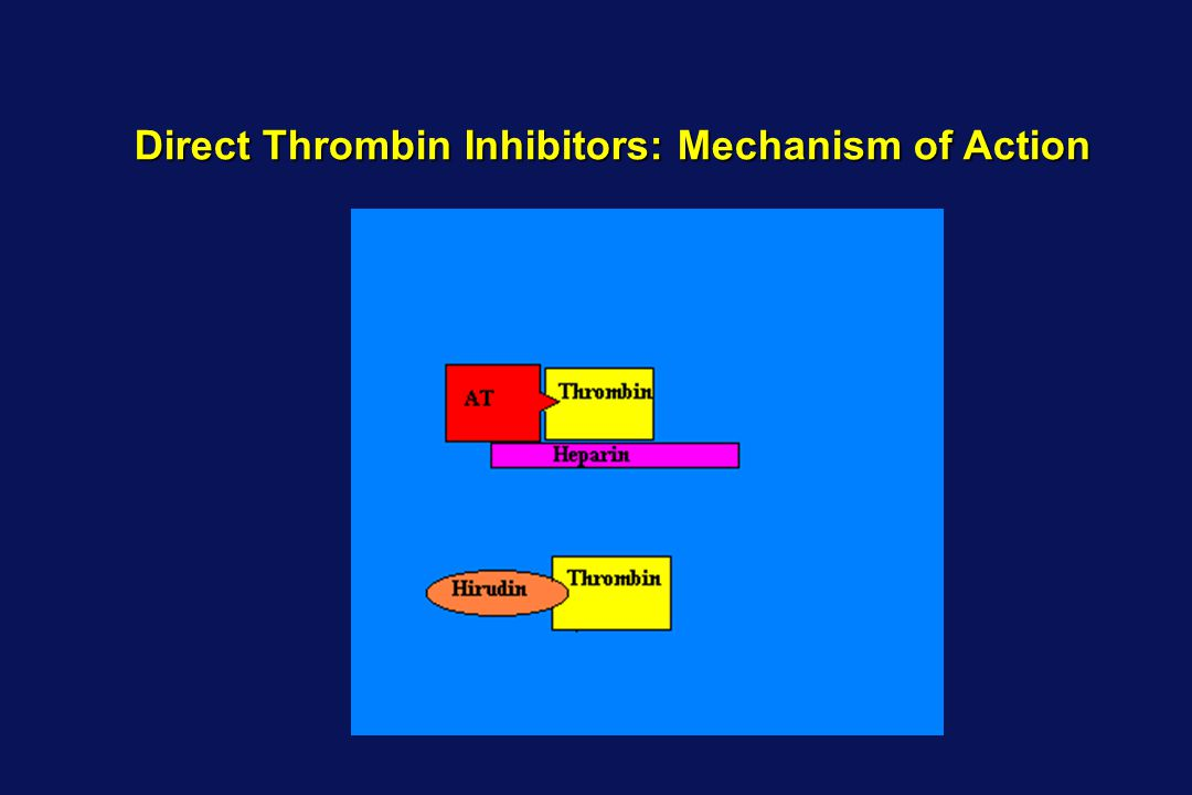 Direct Thrombin Inhibitors: Mechanism of Action